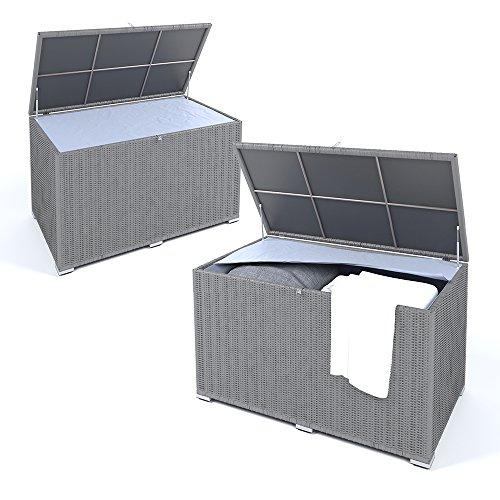 210D Premium Abdeckhaube für Kissenbox Auflagenbox Gartenmöbel Abdeckplane